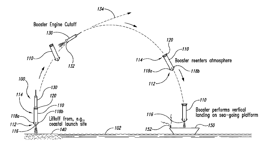 Patent Drawing Software Open Source Cyberget